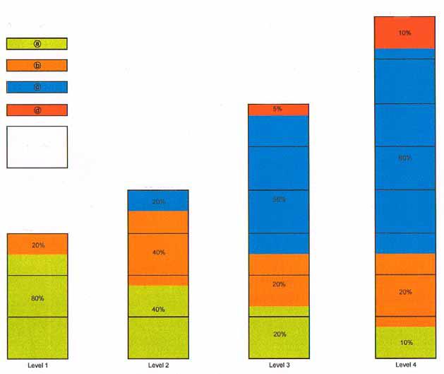 tableaux_pourcentage